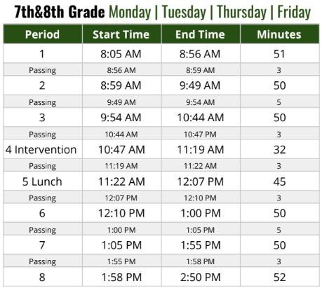 7th and 8th Grade Regular Bell Schedule